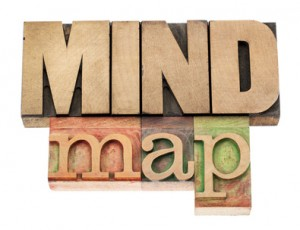 Kreatives Schreiben mit Mind Maps